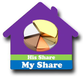 Share a Mortgage with different shares of deposit: joint ownership protection