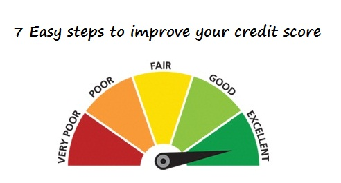 7 Easy Steps | Credit Scores